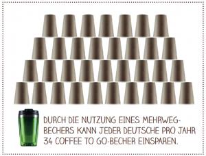 kaffee to go mehrwegbecher